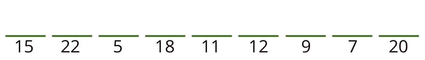 15 22 5 18 11 12 9 7 20