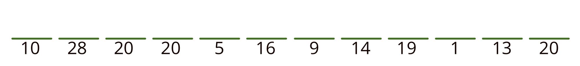 10 28 20 20 5 16 9 14 19 1 13 20