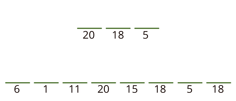 20 18 5 nytt ord 6 1 11 20 15 18 5 18