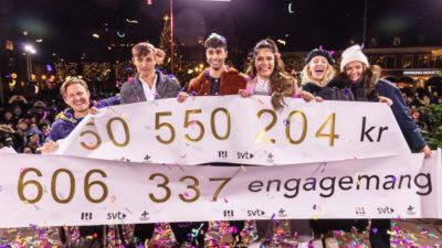 Programledarna håller stora skyltar där det står hur mycket pengar och hur många engagemang det varit i Musikhjälpen i år. Runt dem regnar det konfetti.