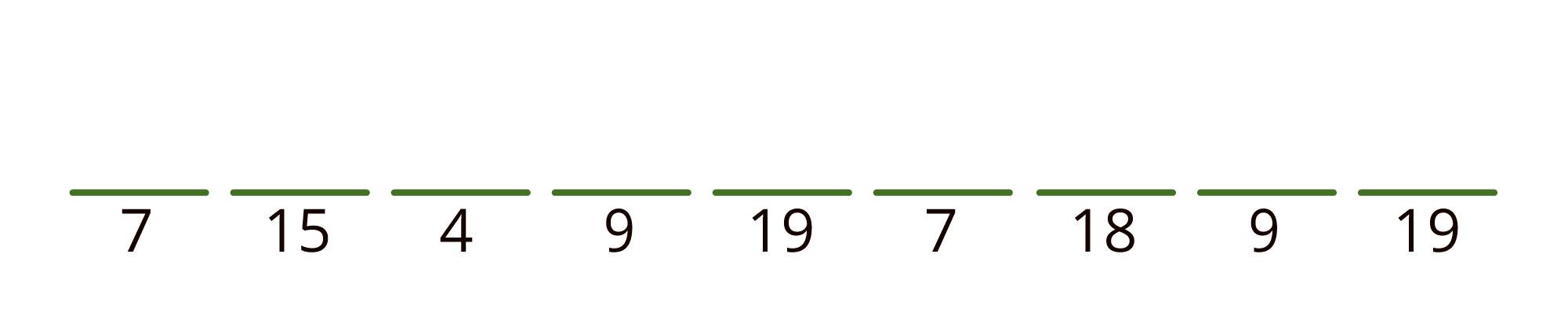 7 15 4 9 19 7 18 9 19