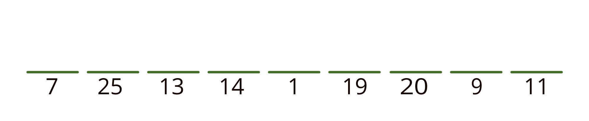 7, 25, 13, 14, 1, 19, 20, 9, 11