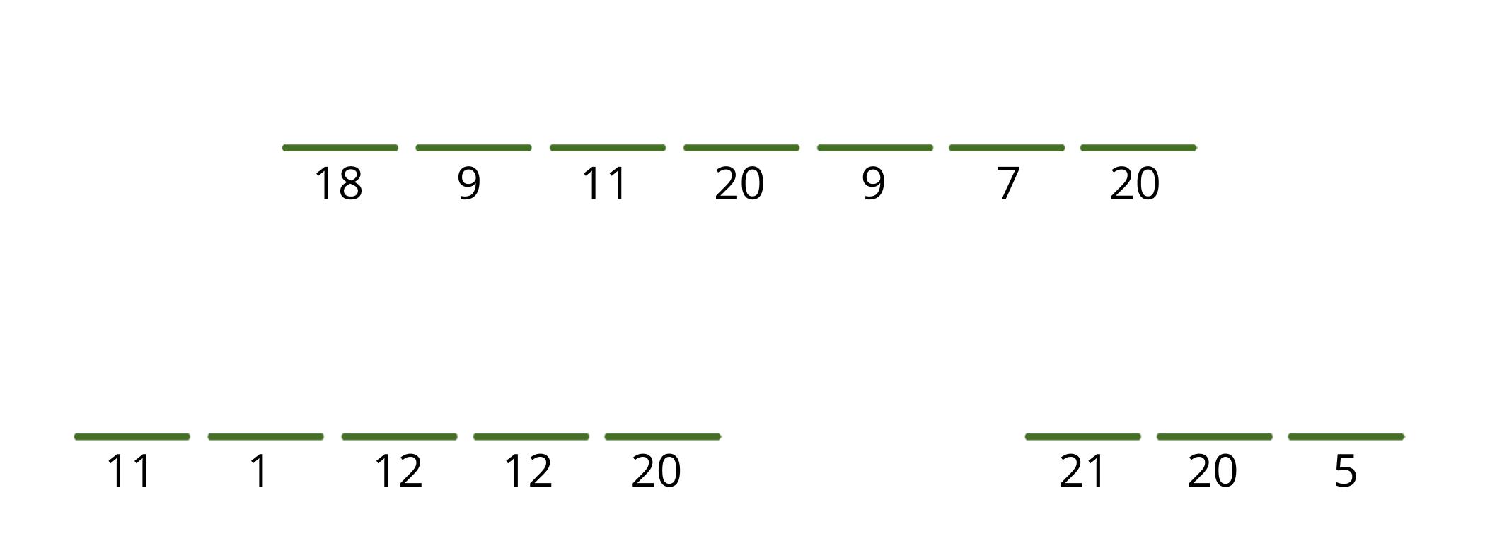 18, 9, 11, 20, 9, 7, 20 nytt ord 11, 1, 12, 12, 20 nytt ord 21, 20, 5.