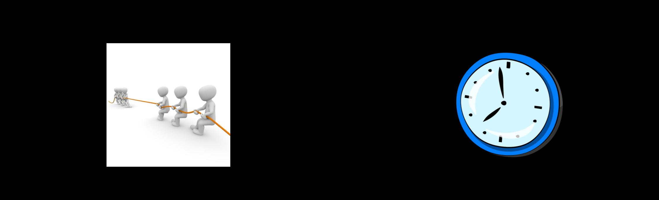 (än + dragkamp - gkamp) (klocka + n )